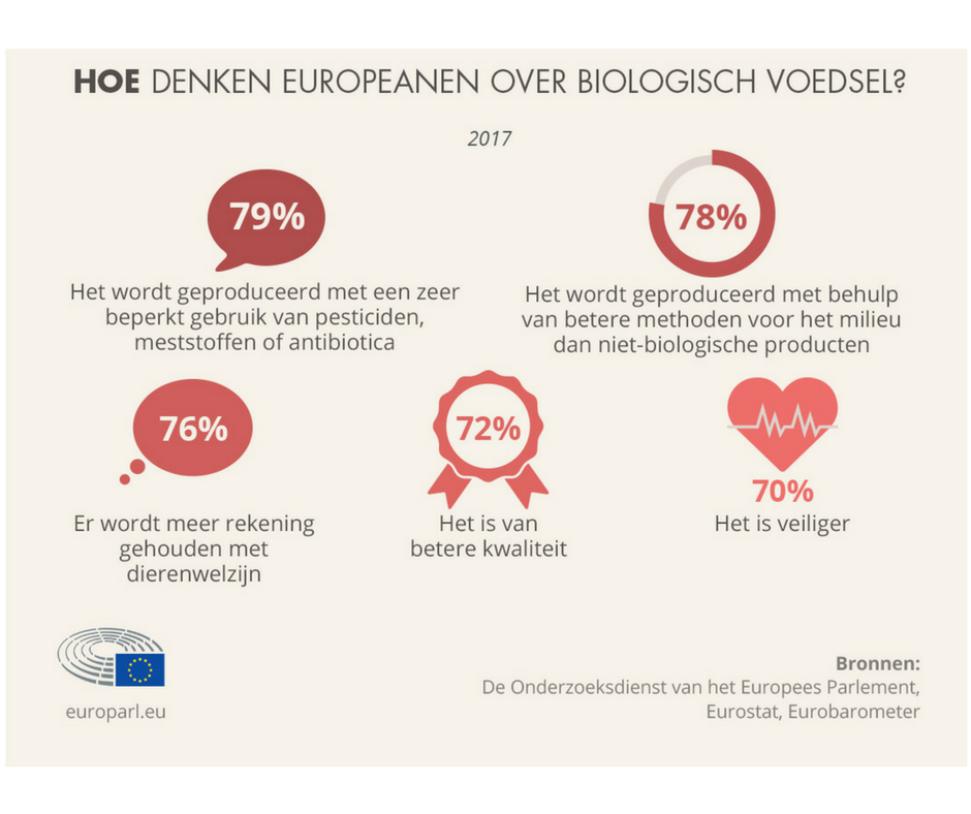 europeaan-over-label-grafiek-april-2018.png#asset:87069:centeredColumnHeaderImage