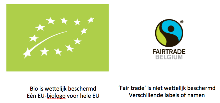 Bio-vs-fairtrade2.png#asset:60712:url