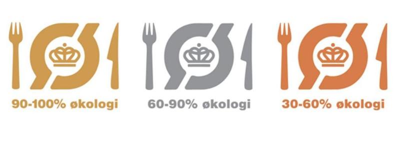 20200727 Denemarken Label